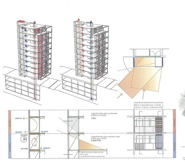 02-concurso-foro-habitat-sostenible-EMVS-madrid-arquitectos-savorelli-noguerales-SN